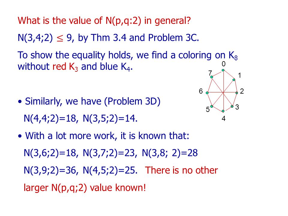 What is the value of N(p,q:2) in general