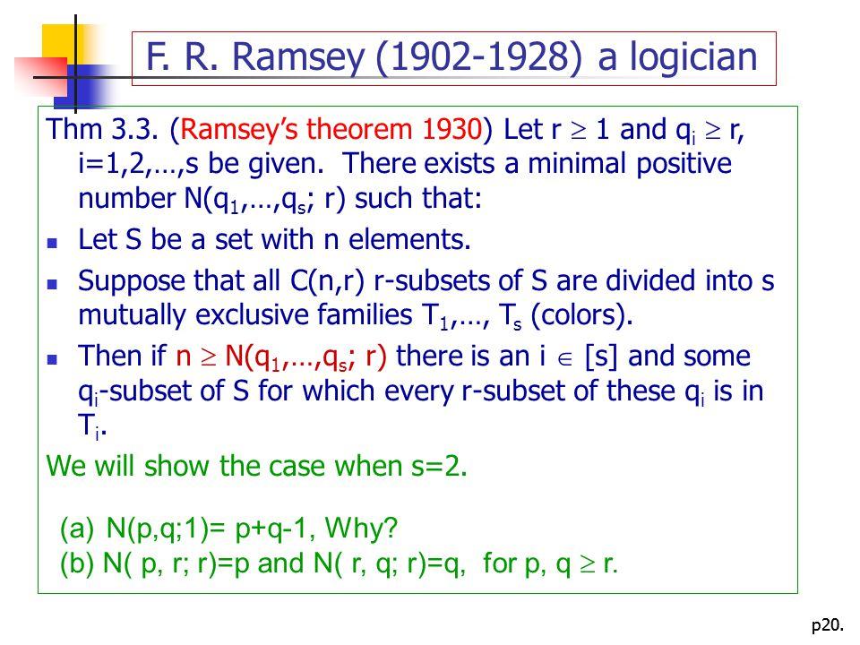 F. R. Ramsey (1902-1928) a logician