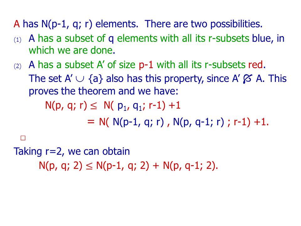 = N( N(p-1, q; r) , N(p, q-1; r) ; r-1) +1.