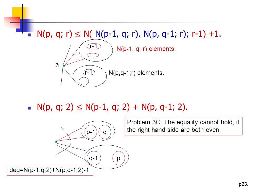 N(p, q; r) ≤ N( N(p-1, q; r), N(p, q-1; r); r-1) +1.