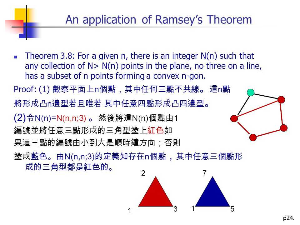 An application of Ramsey's Theorem