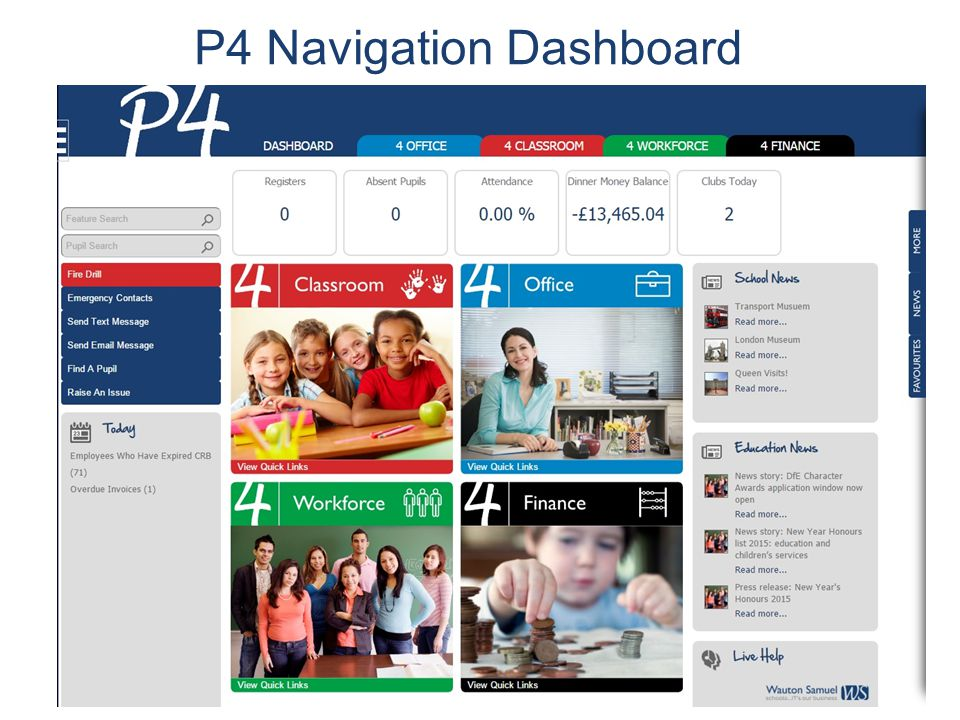 P4 Navigation Dashboard