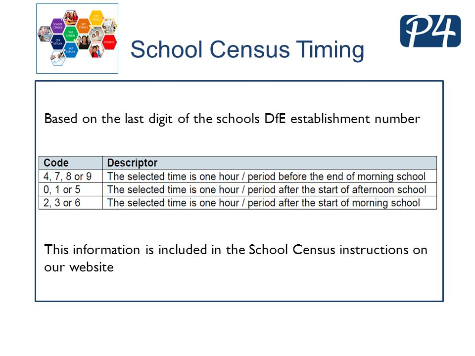 School Census Timing Based on the last digit of the schools DfE establishment number.