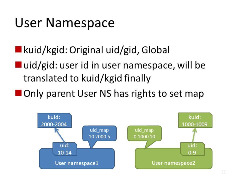 User Namespace kuid/kgid: Original uid/gid, Global