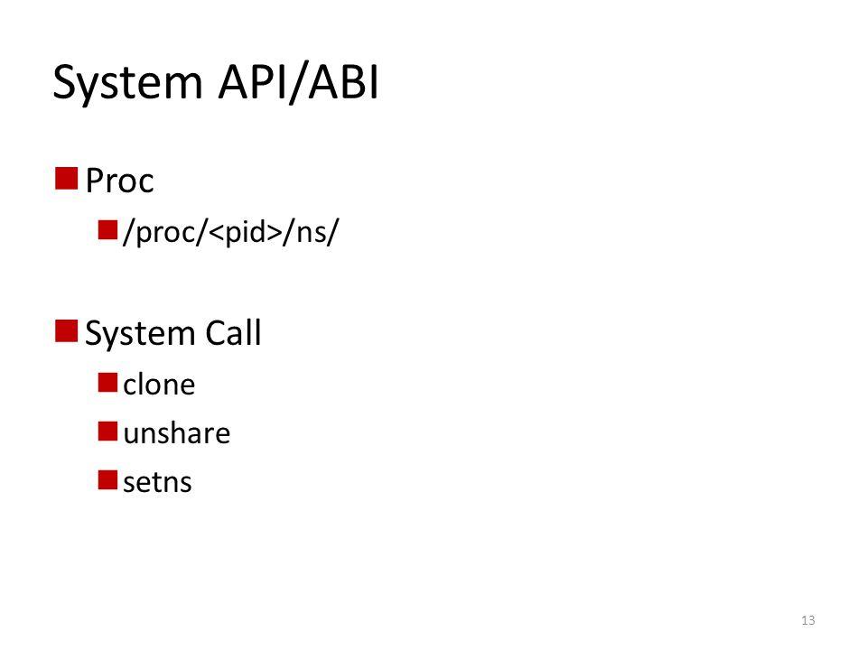 System API/ABI Proc System Call /proc/<pid>/ns/ clone unshare