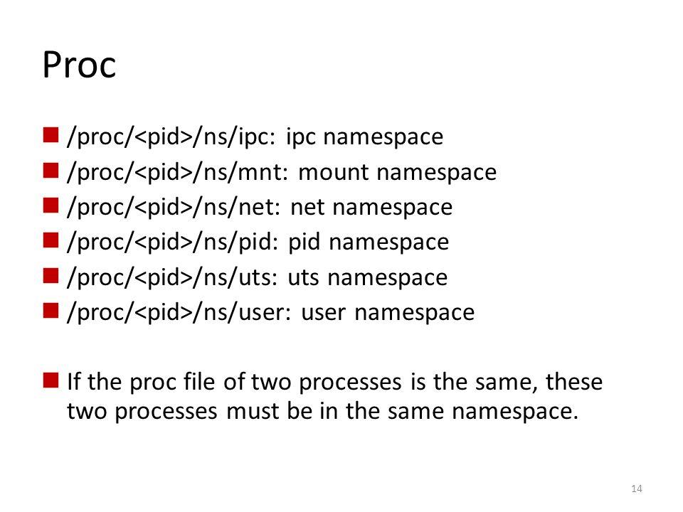 Proc /proc/<pid>/ns/ipc: ipc namespace