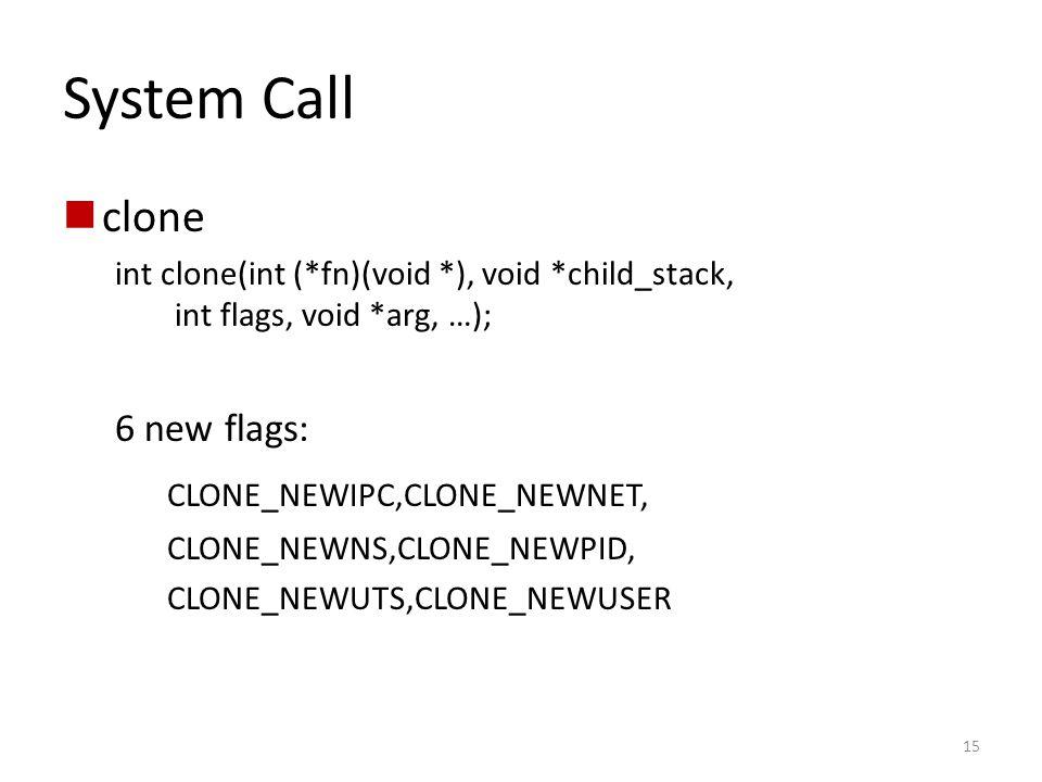 System Call clone CLONE_NEWIPC,CLONE_NEWNET, 6 new flags: