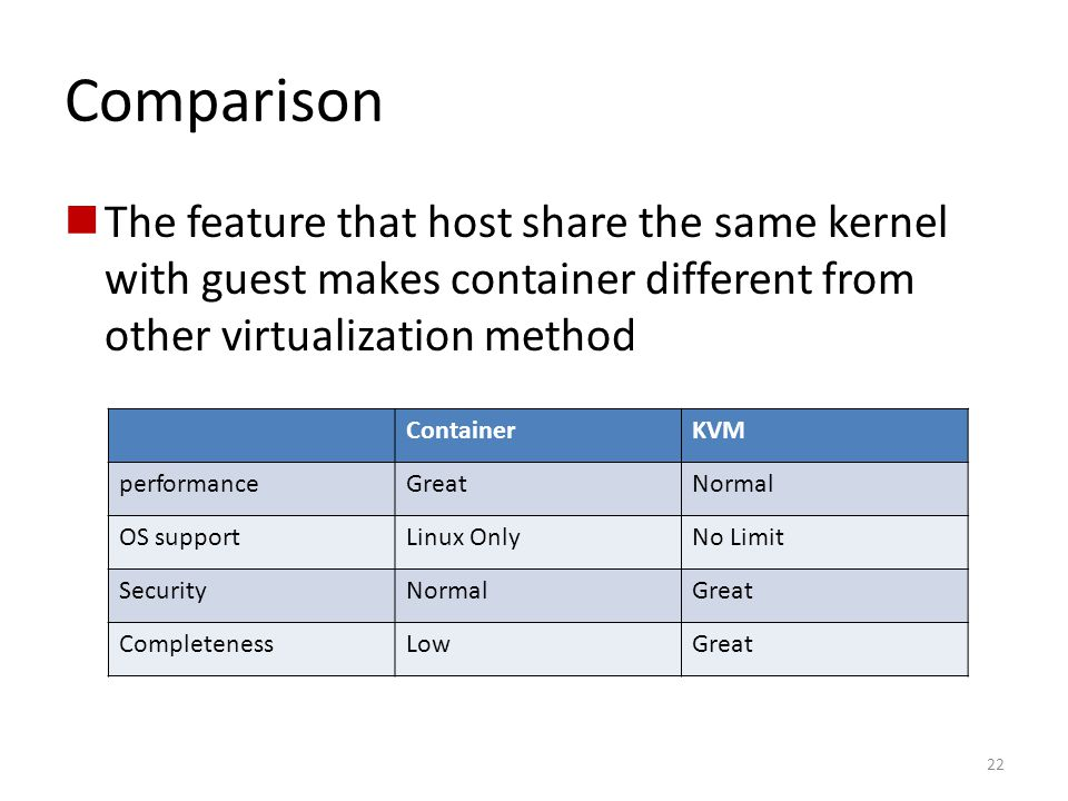 Comparison The feature that host share the same kernel with guest makes container different from other virtualization method.