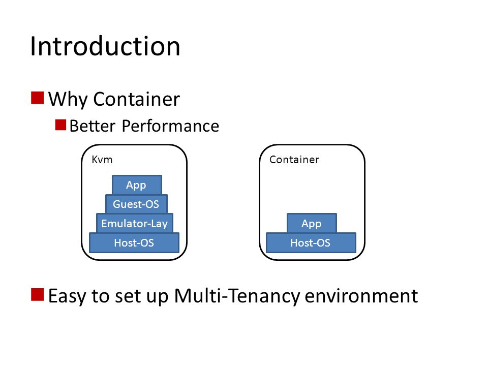 Introduction Why Container Easy to set up Multi-Tenancy environment