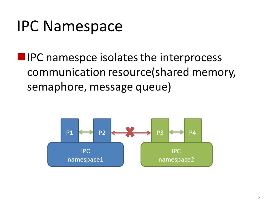 IPC Namespace IPC namespce isolates the interprocess communication resource(shared memory, semaphore, message queue)