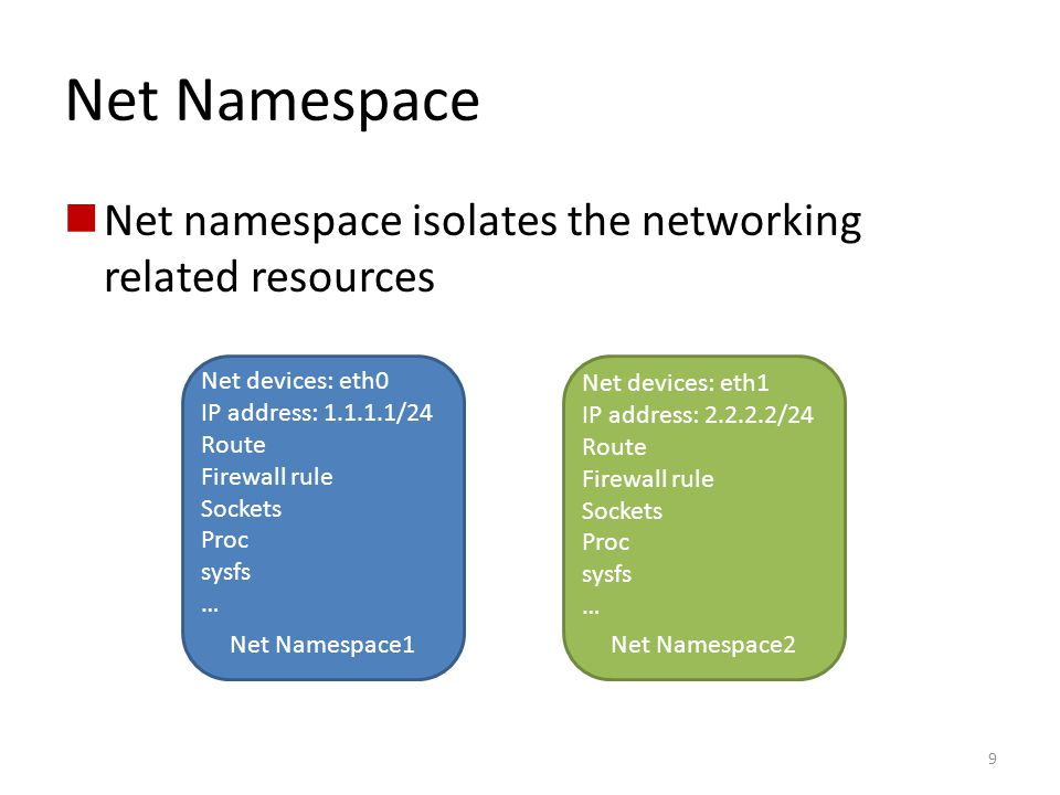 Net Namespace Net namespace isolates the networking related resources