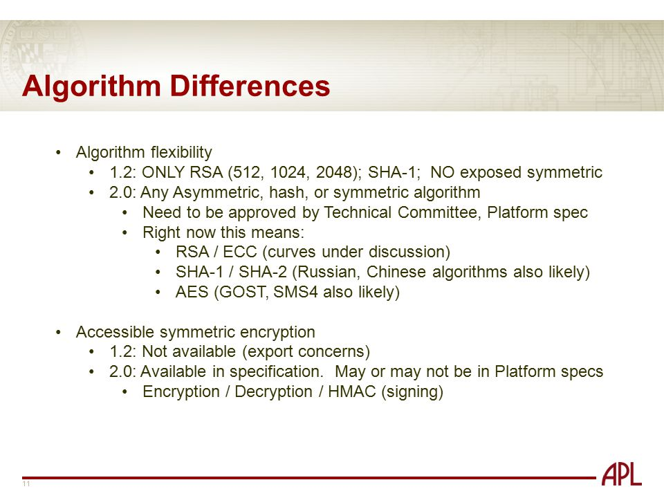 Algorithm Differences