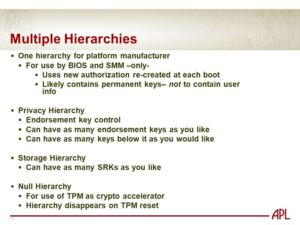 Multiple Hierarchies One hierarchy for platform manufacturer