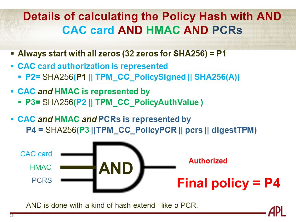 Details of calculating the Policy Hash with AND CAC card AND HMAC AND PCRs