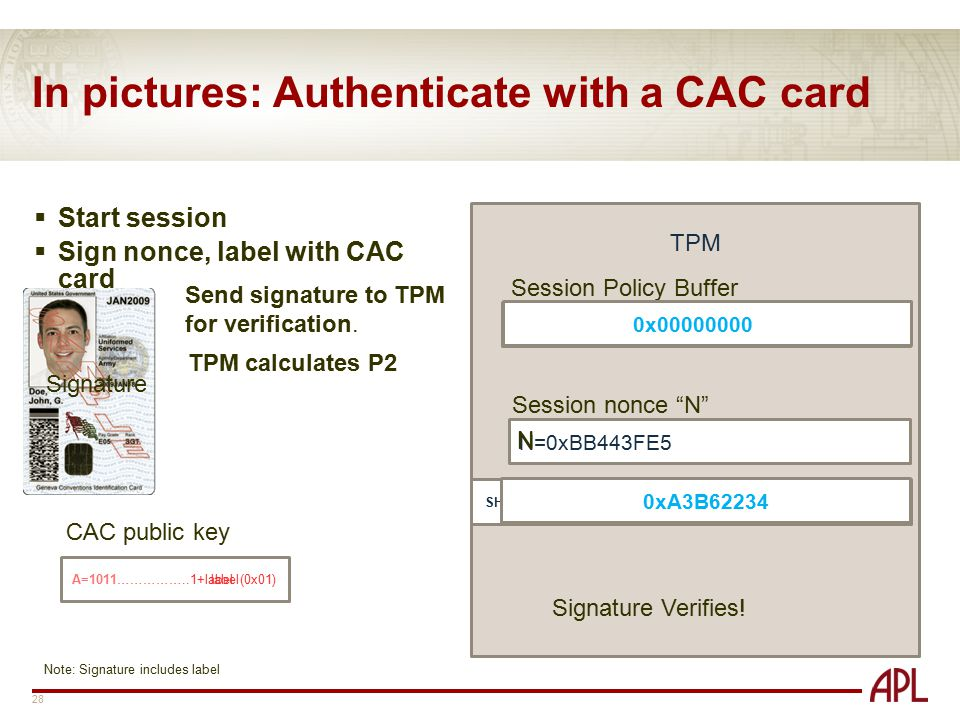 In pictures: Authenticate with a CAC card