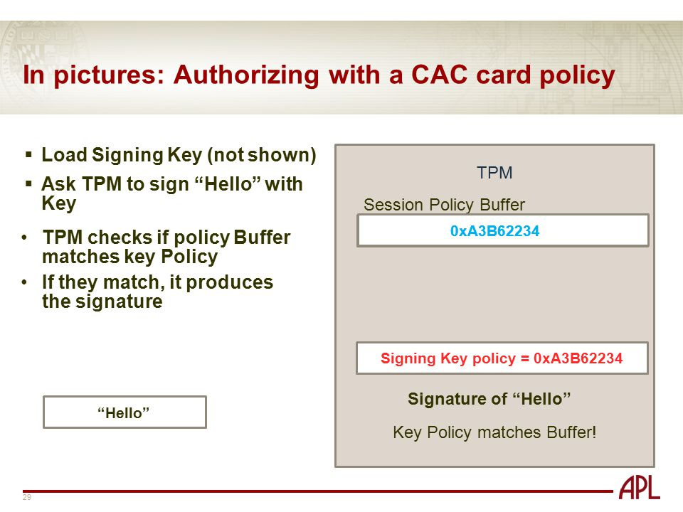In pictures: Authorizing with a CAC card policy