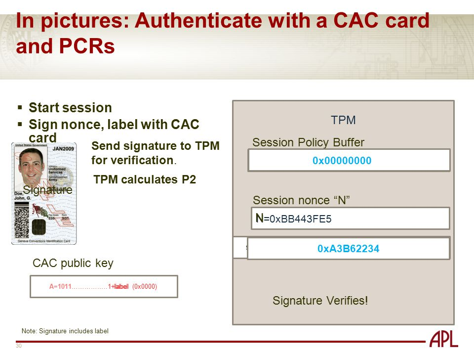 In pictures: Authenticate with a CAC card and PCRs