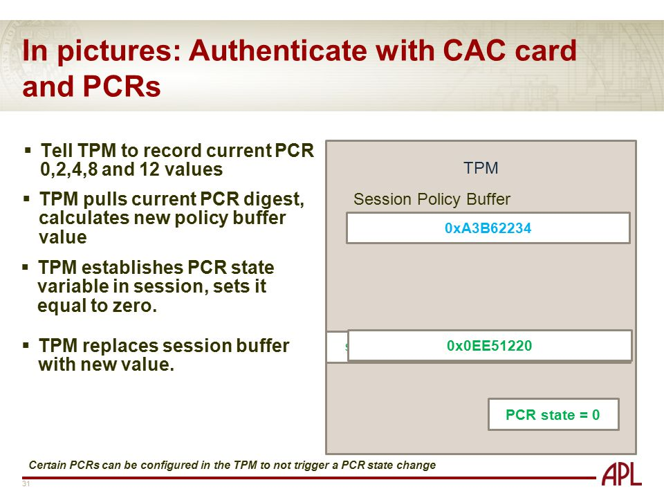 In pictures: Authenticate with CAC card and PCRs