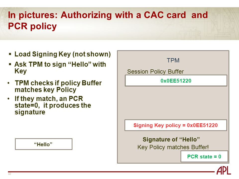 In pictures: Authorizing with a CAC card and PCR policy