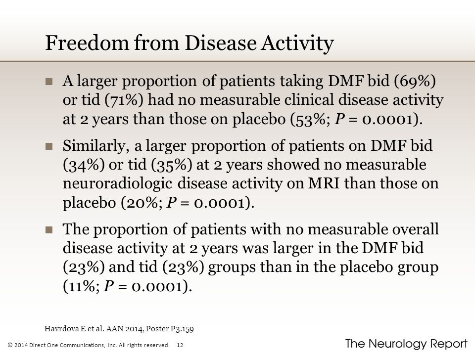 Freedom from Disease Activity