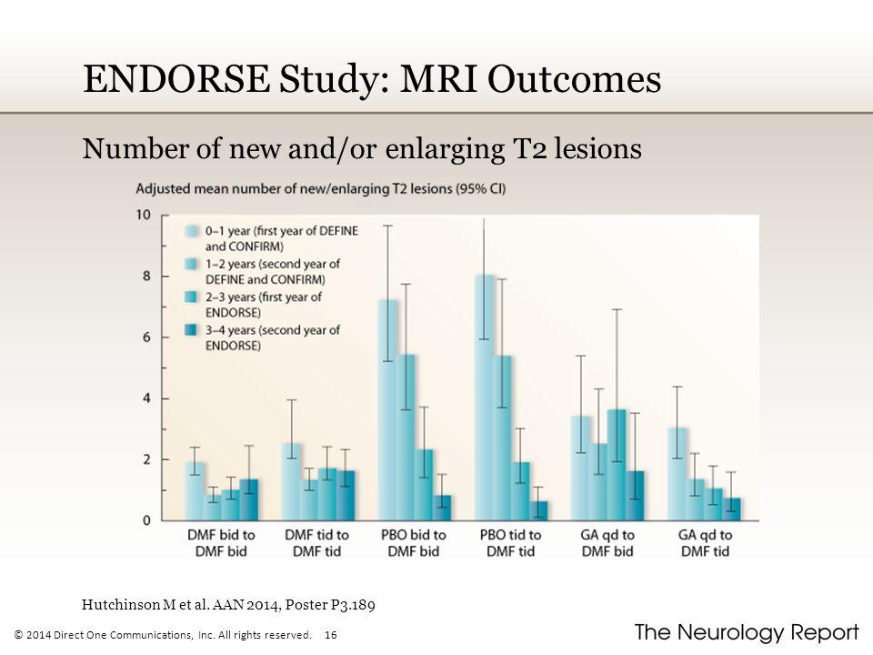 ENDORSE Study: MRI Outcomes