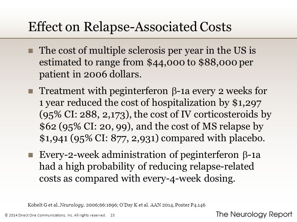 Effect on Relapse-Associated Costs