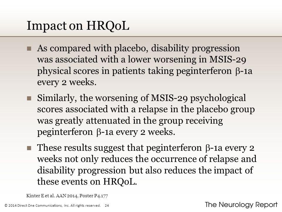 Impact on HRQoL