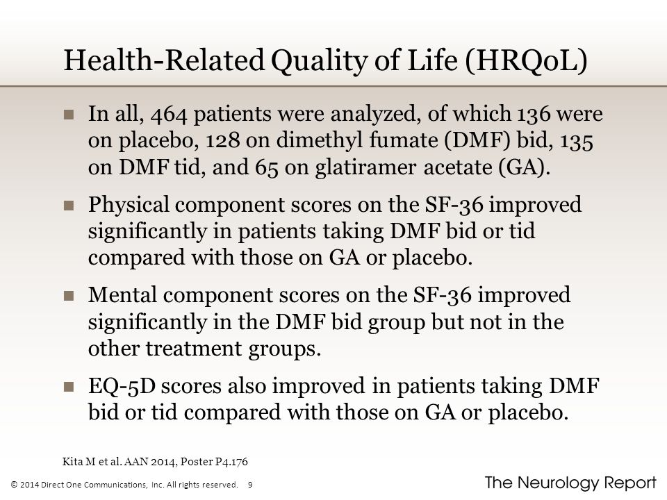 Health-Related Quality of Life (HRQoL)