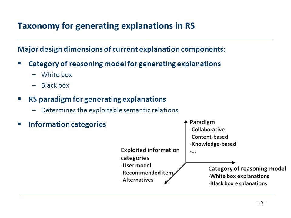 Taxonomy for generating explanations in RS