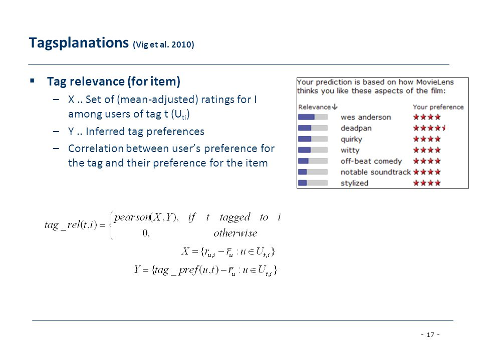 Tagsplanations (Vig et al. 2010)