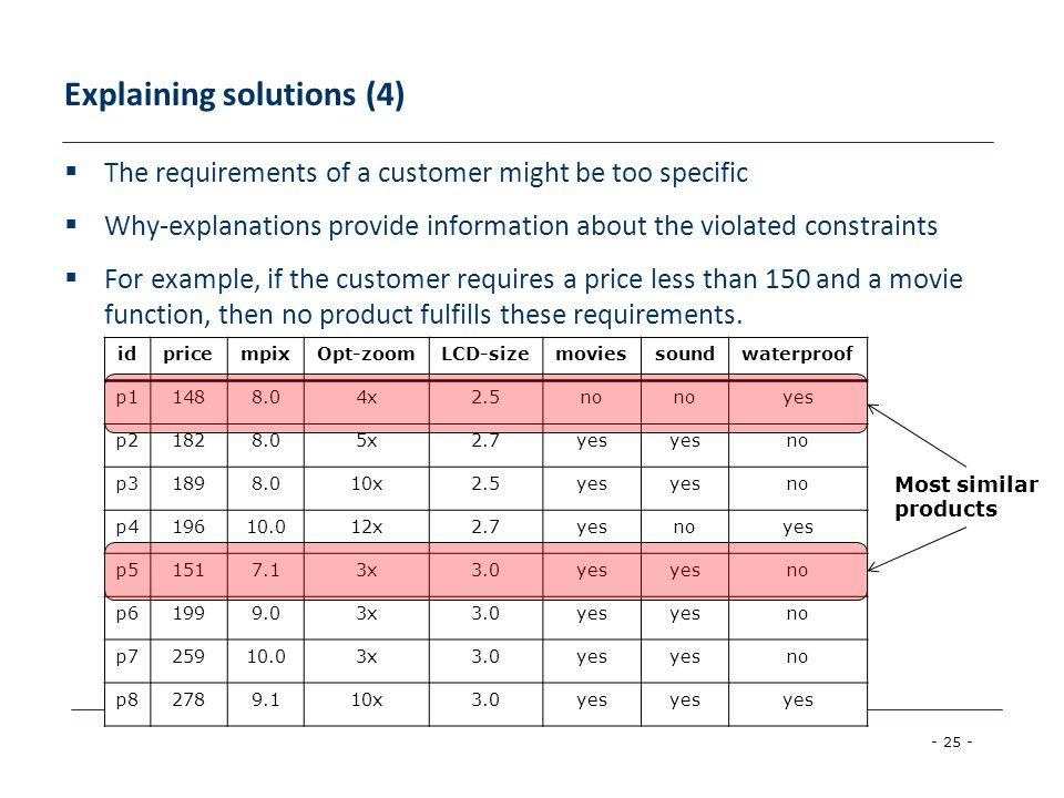 Explaining solutions (4)