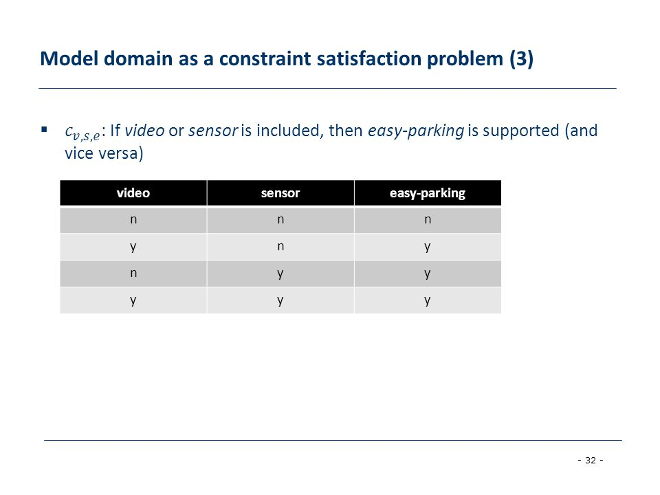 Model domain as a constraint satisfaction problem (3)