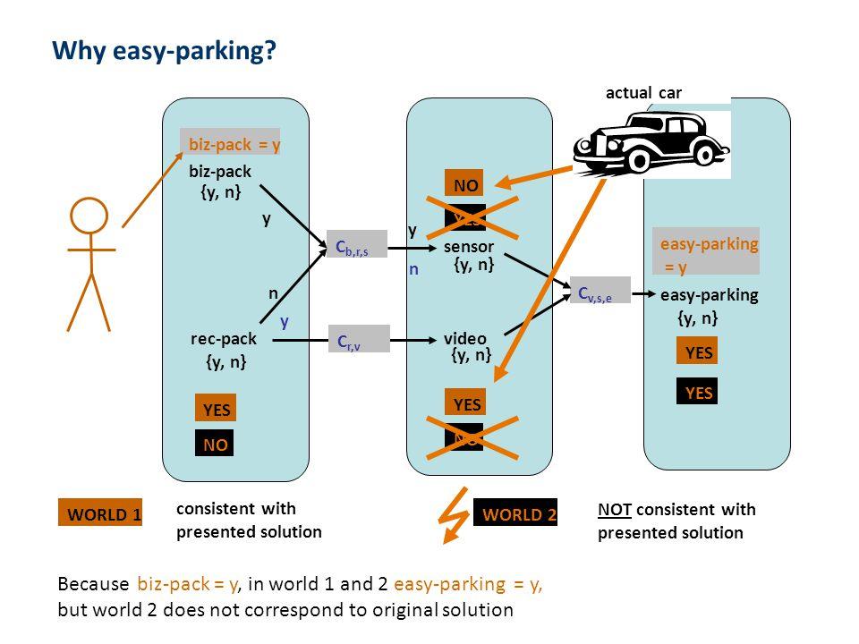 Why easy-parking biz-pack. rec-pack. sensor. video. easy-parking. Cb,r,s. y. n. Cv,s,e. {y, n}
