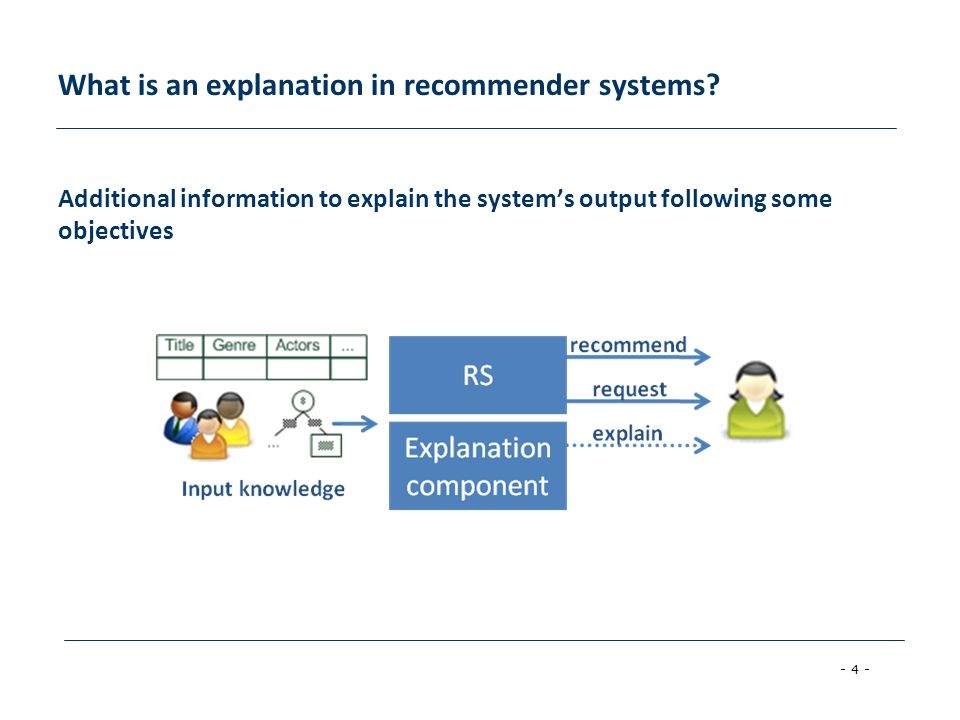 What is an explanation in recommender systems