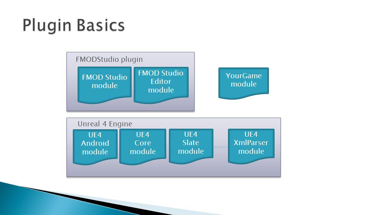 Plugin Basics FMODStudio plugin FMOD Studio module FMOD Studio Editor