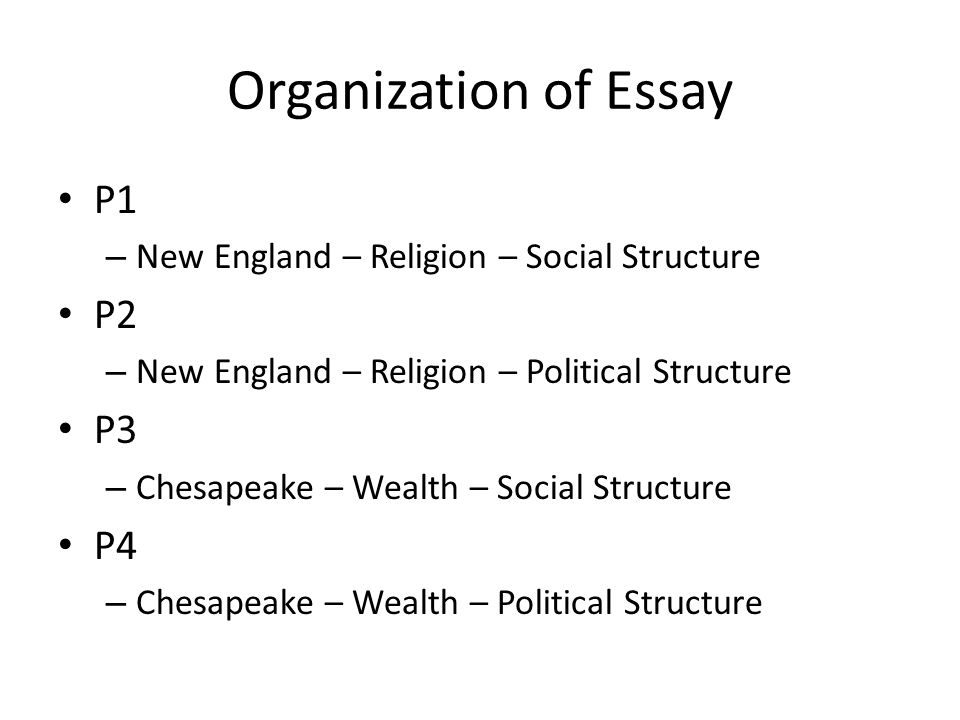 Organization of Essay P1 P2 P3 P4