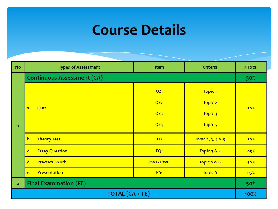 Course Details Continuous Assessment (CA) 50% Final Examination (FE)