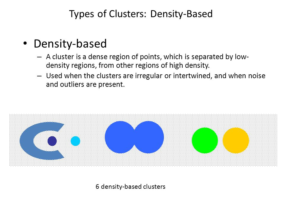Types of Clusters: Density-Based