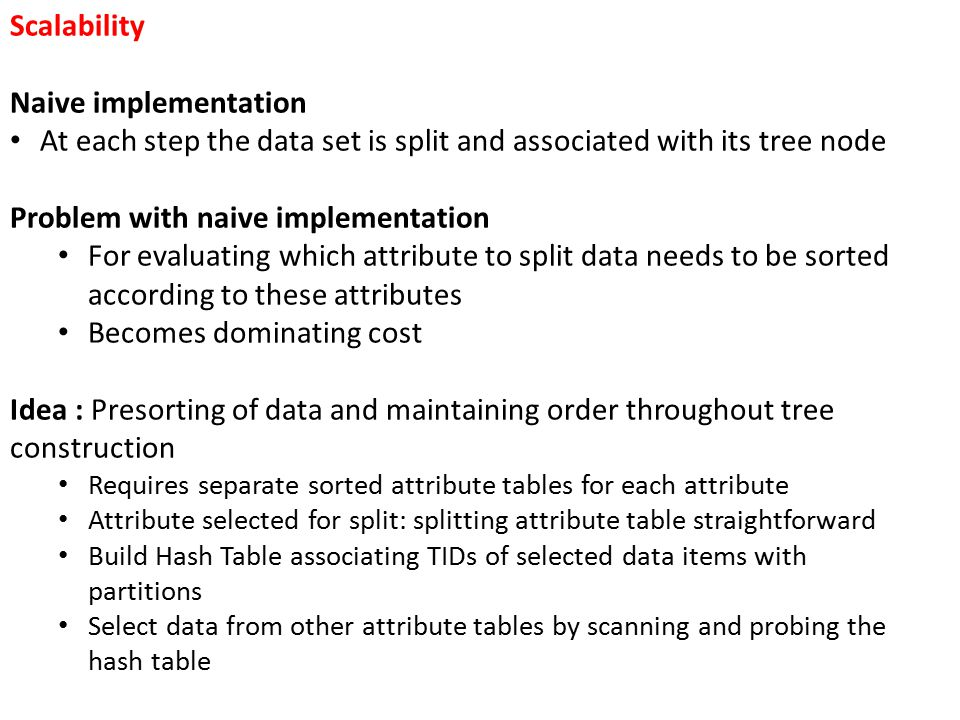 At each step the data set is split and associated with its tree node