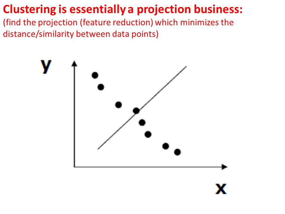 Clustering is essentially a projection business: