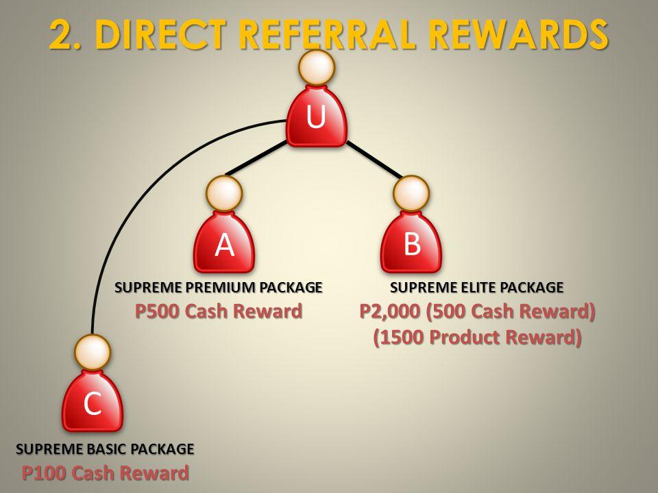 2. DIRECT REFERRAL REWARDS SUPREME PREMIUM PACKAGE