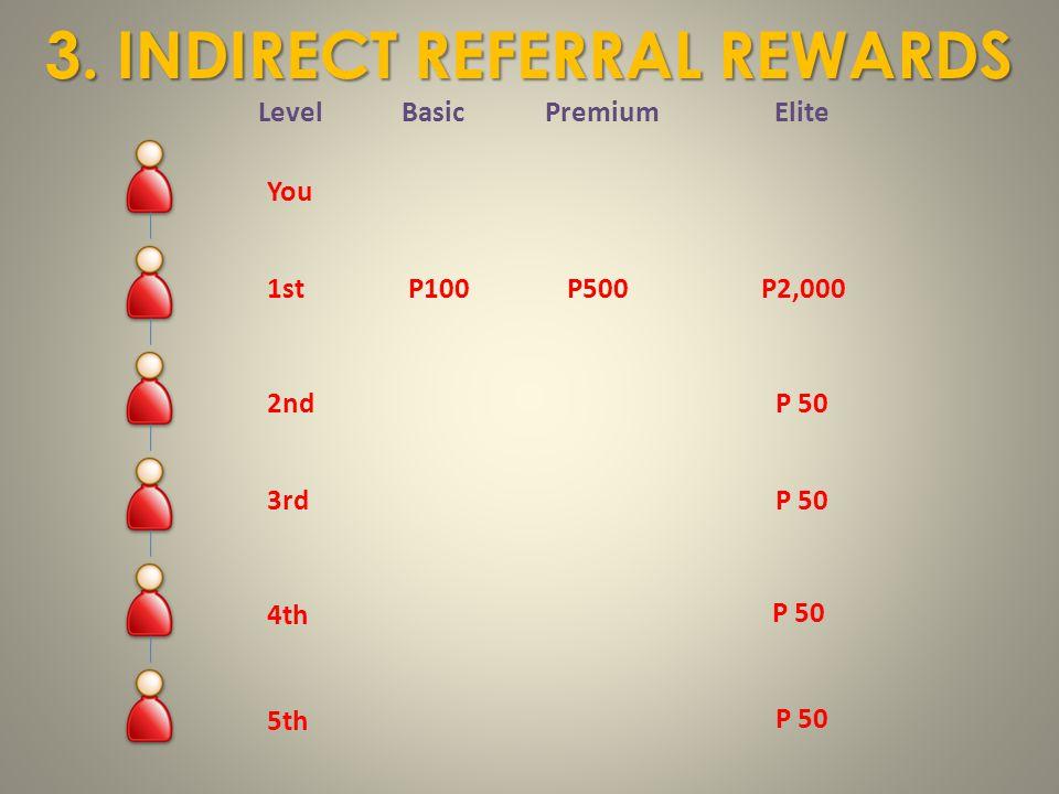 3. INDIRECT REFERRAL REWARDS