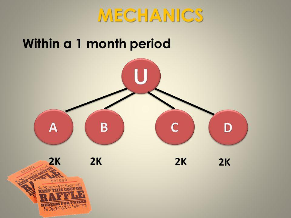 MECHANICS Within a 1 month period U A B C D 2K 2K 2K 2K