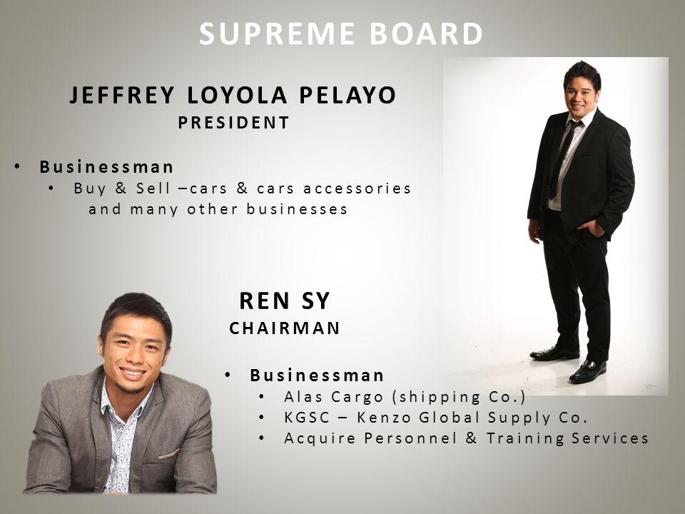 SUPREME BOARD JEFFREY LOYOLA PELAYO REN SY PRESIDENT Businessman