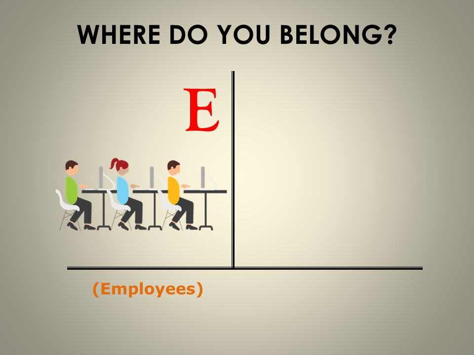 WHERE DO YOU BELONG E (Employees)
