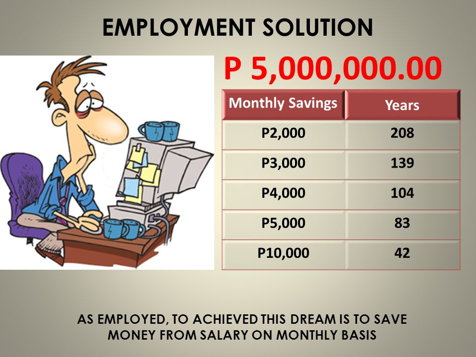 P 5,000,000.00 EMPLOYMENT SOLUTION Monthly Savings Years P2,000 208