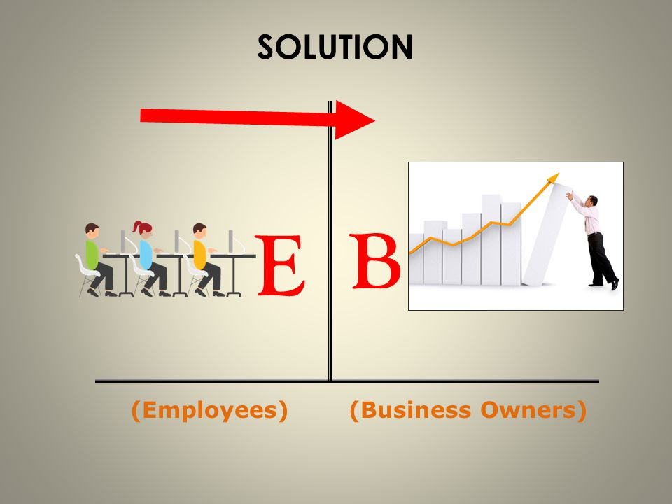 SOLUTION E B (Employees) (Business Owners)