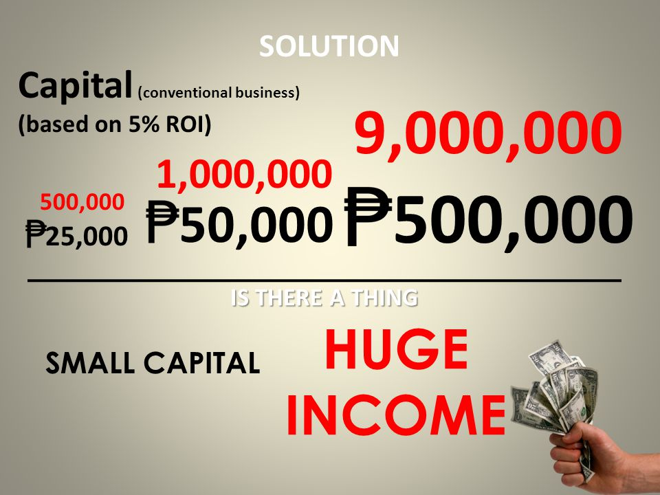 SOLUTION Capital (conventional business) (based on 5% ROI) 9,000,000. 1,000,000. 500,000. 500,000.