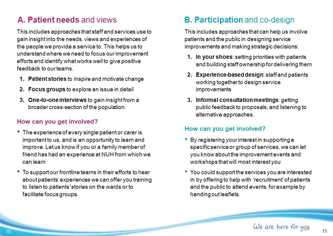 A. Patient needs and views B. Participation and co-design