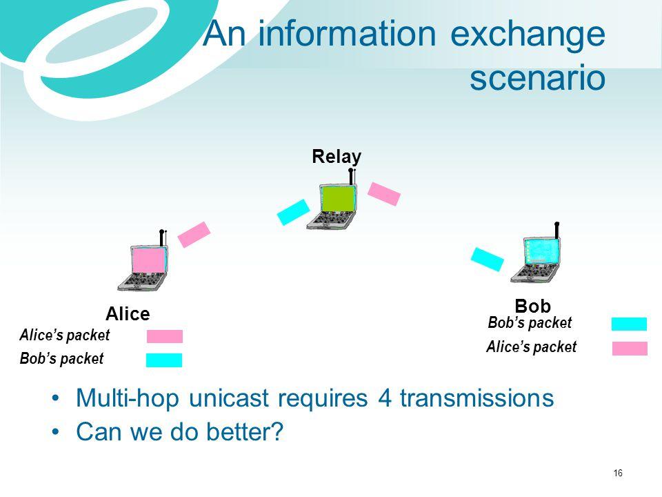 An information exchange scenario